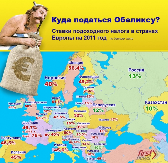 Налоги в разных странах